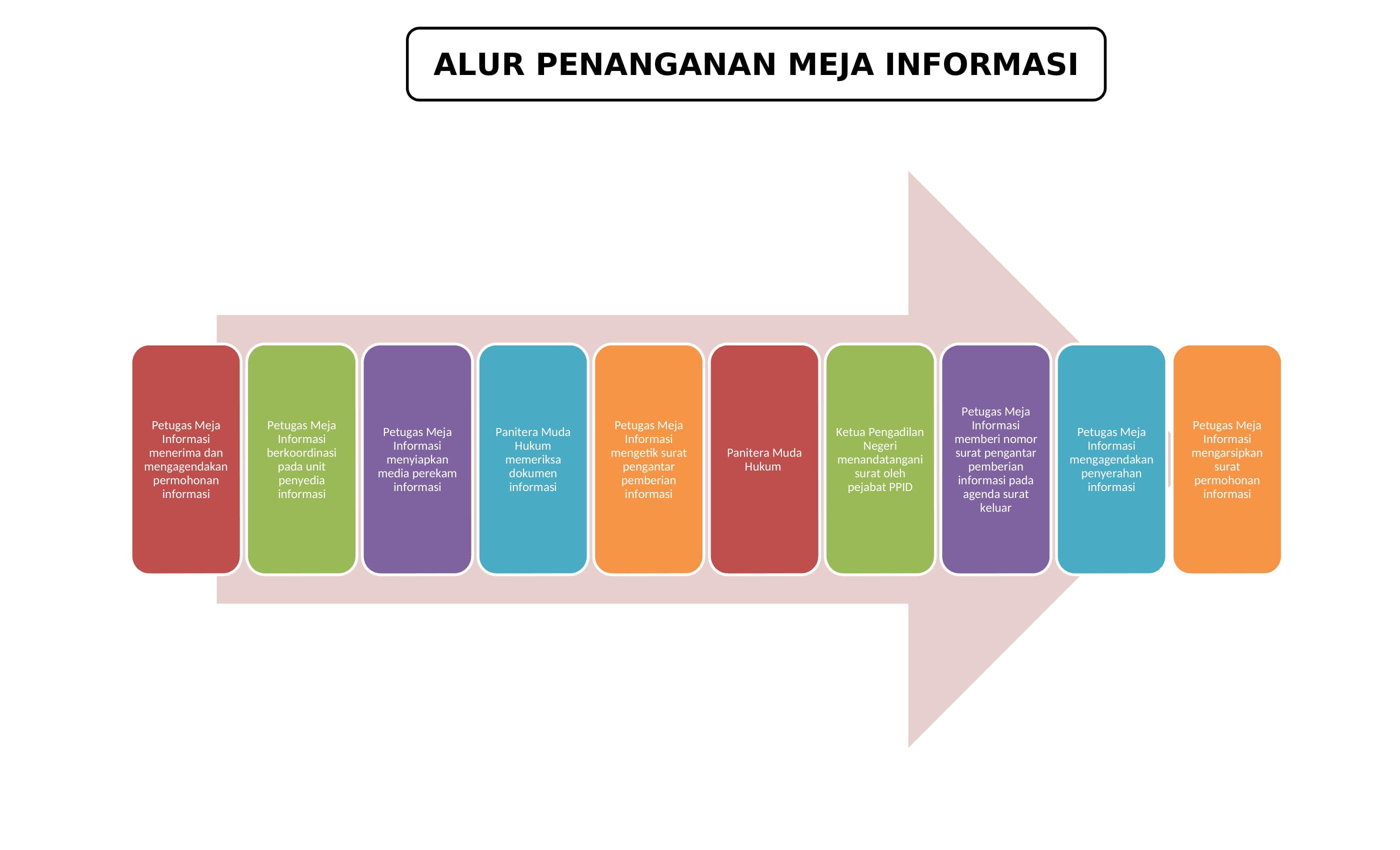 Permohonan_informasi-1.jpg